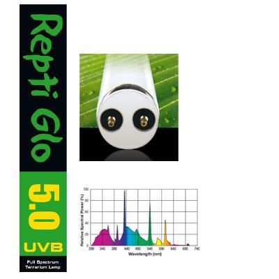 Repti-Glo 5.0 18-inch Full Spectrum UVB Reptile Bulb