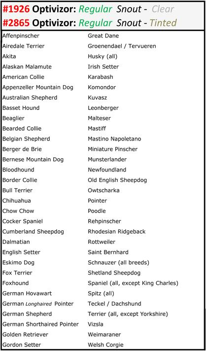 Breed chart for Optivizor